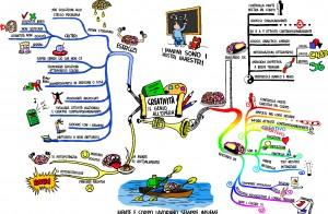 mappe, mentali, creatività, webwriter, copywriter, webwriting, blogger, blog, copywriting, blocco, scrittore