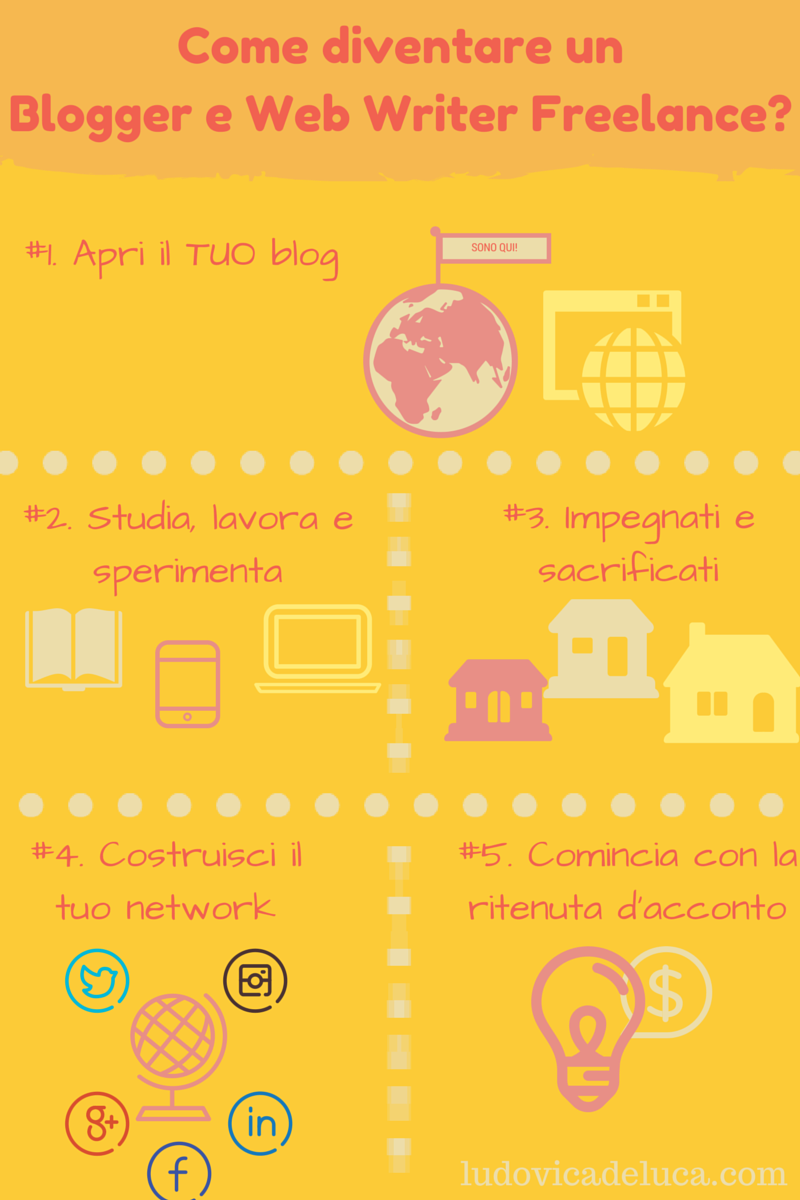 Come diventare un Blogger e Web Writer Freelance