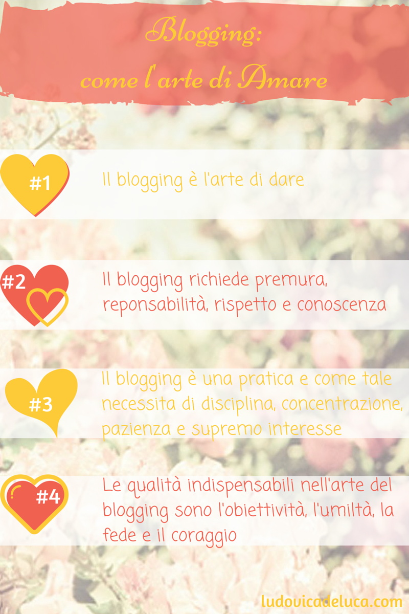 Blogging- come l'arte di Amare